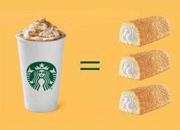 Starbucks Pumpkin Spice Latte has the same sugar count as three Twinkies