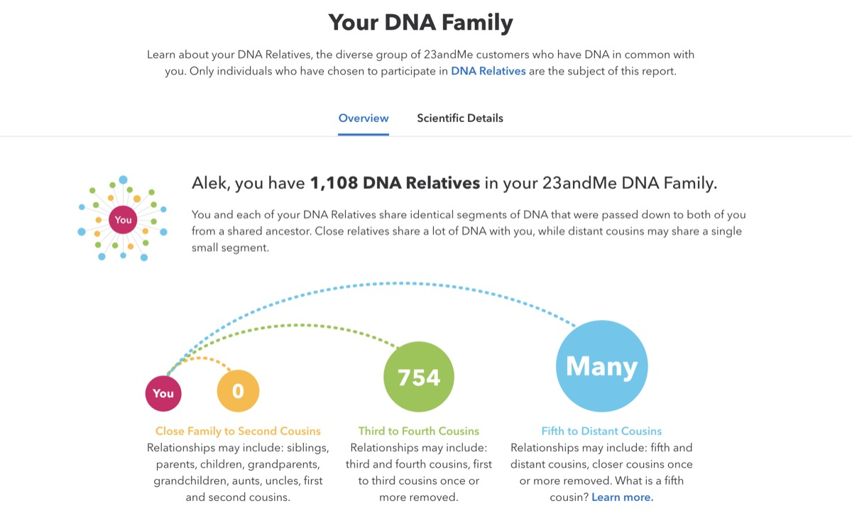 23andme test results
