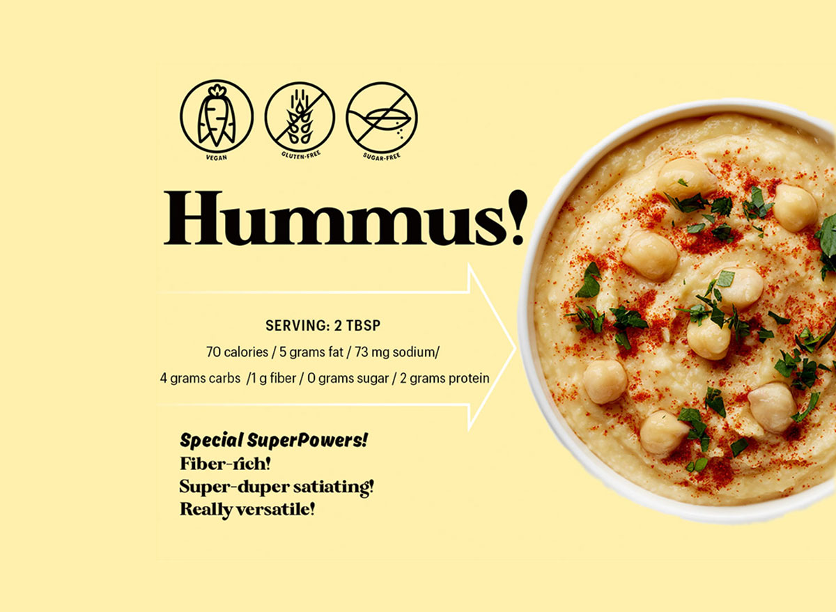 hummus nutrition profile 1