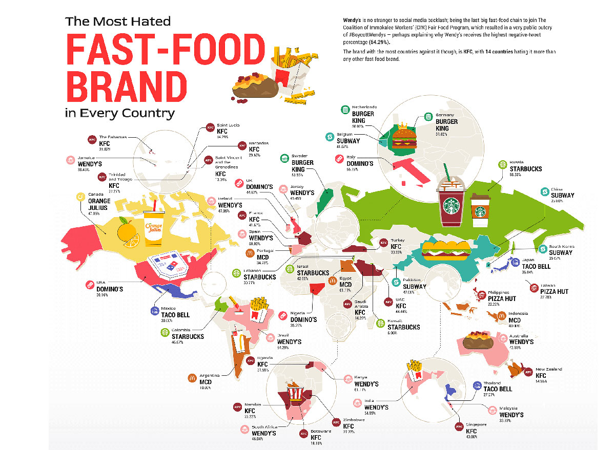 fast food hated brands
