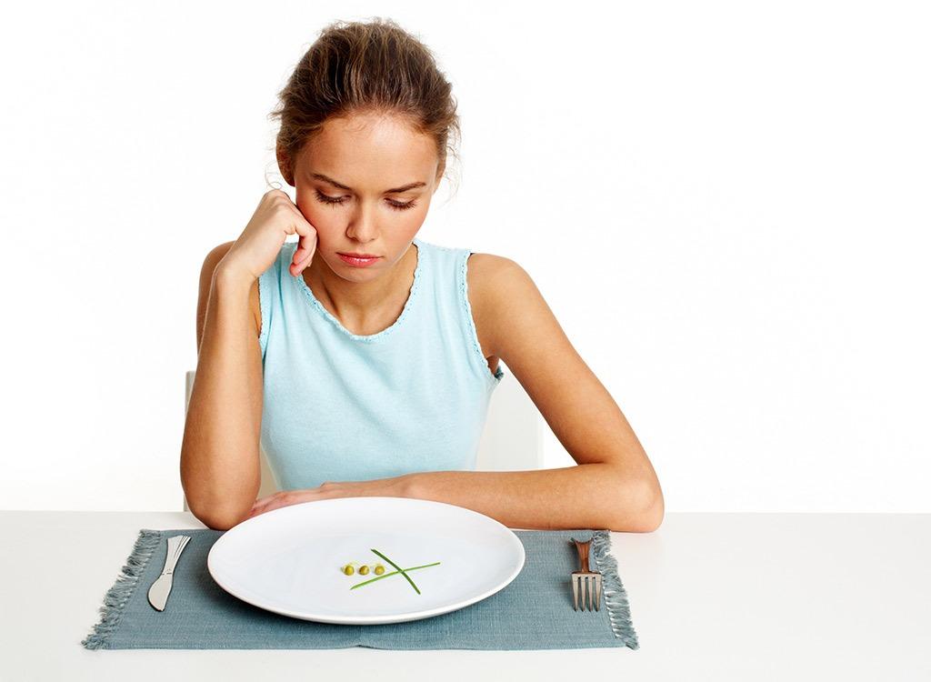 restricting diet
